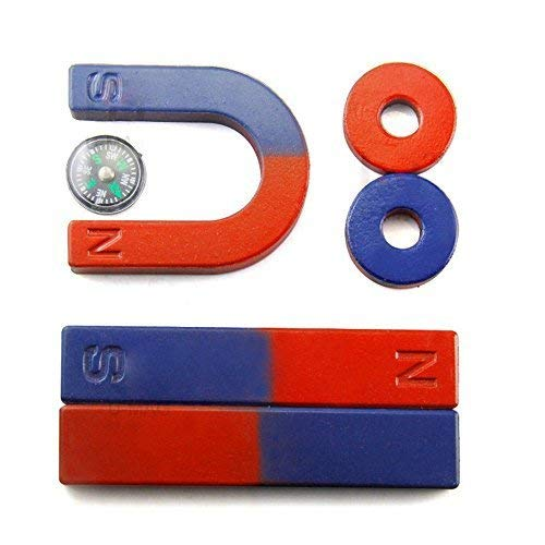 Physics behind magnets
